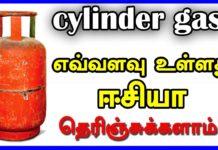 gas cylinder level