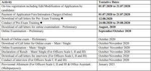 IBPS RRB Recruitment Notification 2020