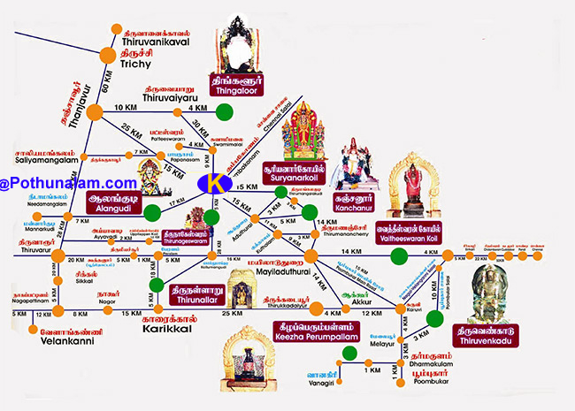 9 Navagraha Temples
