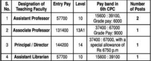 Central Government jobs 2020