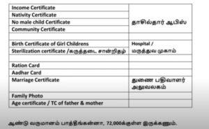 CM Girl Child Protection Scheme