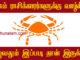 Kadaga Rasi Characteristics in Tamil