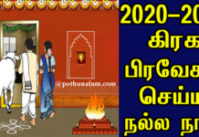 Grahapravesam Dates in 2021