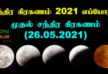 Chandra Kiraganam 2021
