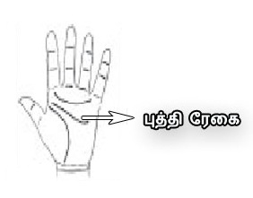 Kairegai Josiyam in Tamil