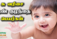 Baby Boy Names Starting With su in Tamil