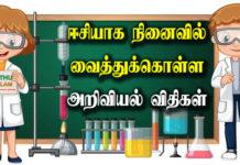 General Scientific Laws in Tamil