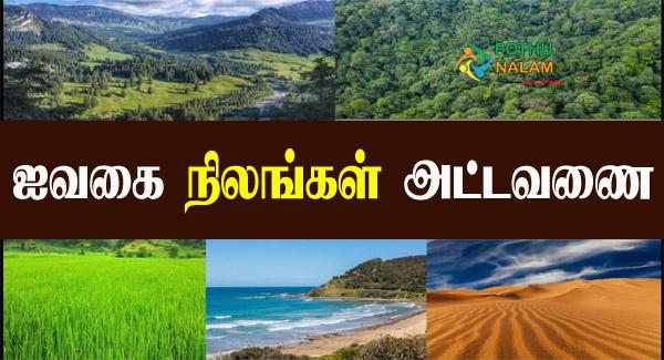 Ivagai Nilangal in Tamil